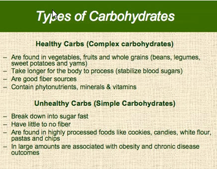 what are good and bad carbs? - simplenutritiontips, Human Body